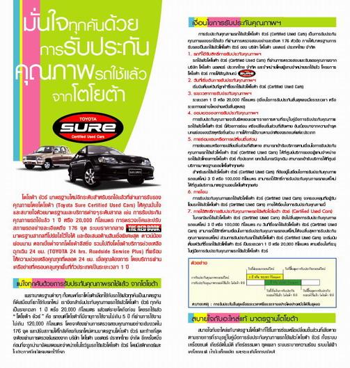 345-warranty_1_resize เงื่อนไขการรับประกัน