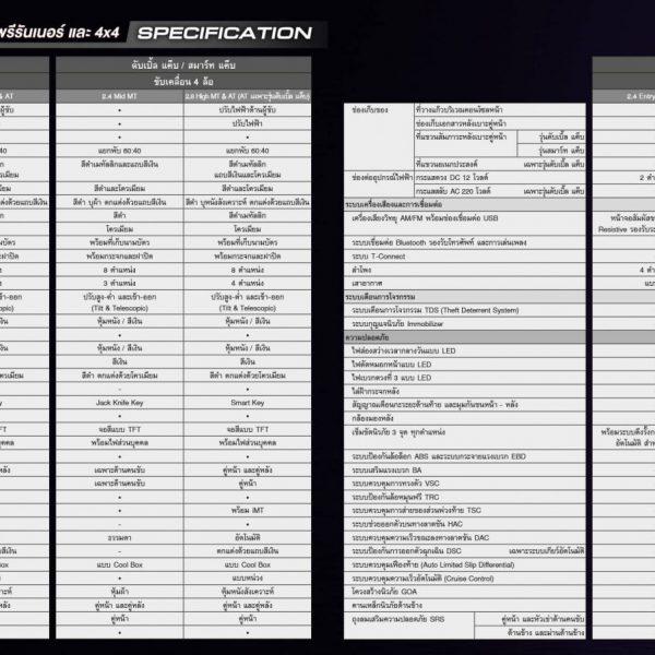 spec-2-scaled-600x600 Hilux Revo Prerunner & 4x4