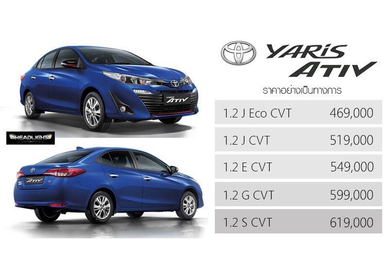 pro-800x577 Toyota Yaris ATIV2017 กับโปรโมชั่น สุดพิเศษ !!