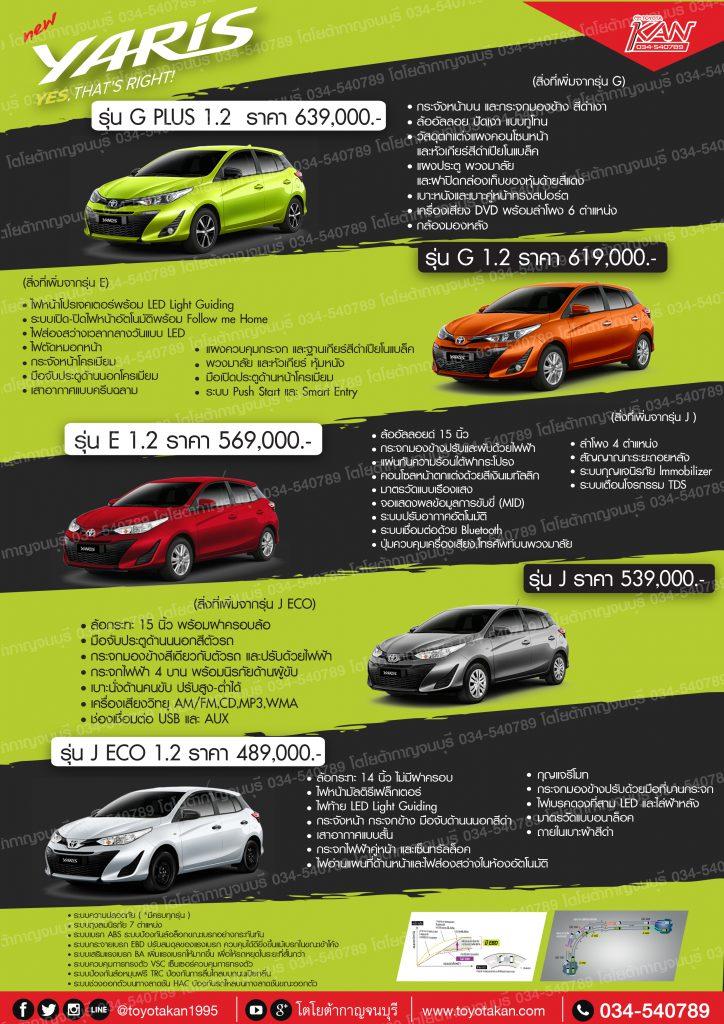 yaris-poster-ลายน้ำ-724x1024 รีวิว New Toyota Yaris 2017 ใหม่ ยาริส 5 ประตู (Hatchback) YES THAT'S RIGHT