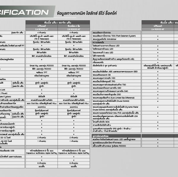 spec-02-600x595 HILUX REVO ROCCO