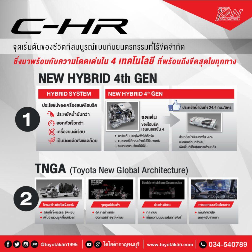 Online_CHR_3-1024x1024 สัมผัสและทดลองขับ C-HR ที่ โรบินสันกาญจนบุรี !!