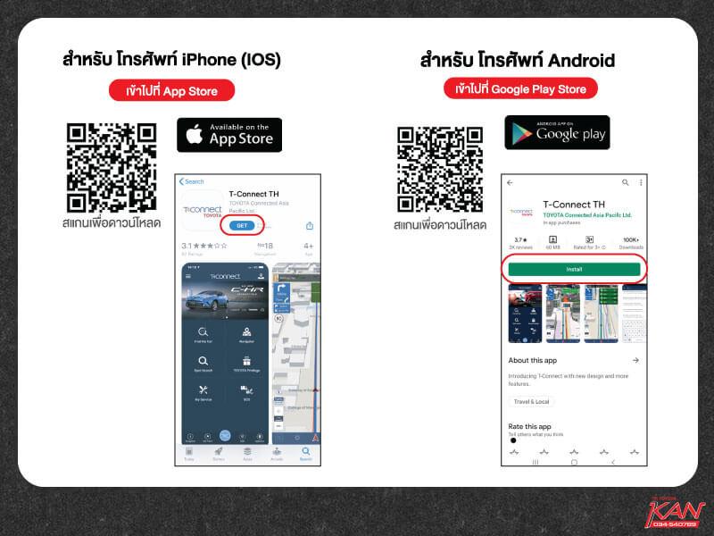 T-Connect01 T-Connect เทคโนโลยีที่ช่วยให้คุณใช้ชีวิตได้ง่ายยิ่งขึ้น