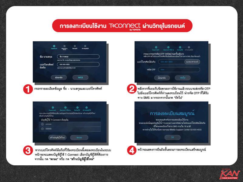 T-Connect03 T-Connect เทคโนโลยีที่ช่วยให้คุณใช้ชีวิตได้ง่ายยิ่งขึ้น