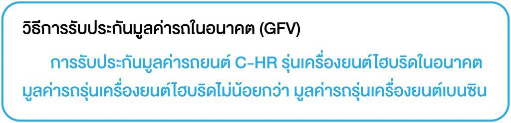 chr03-1024x248 C-HR Perfect Deal กับข้อเสนอเต็มรูปแบบ